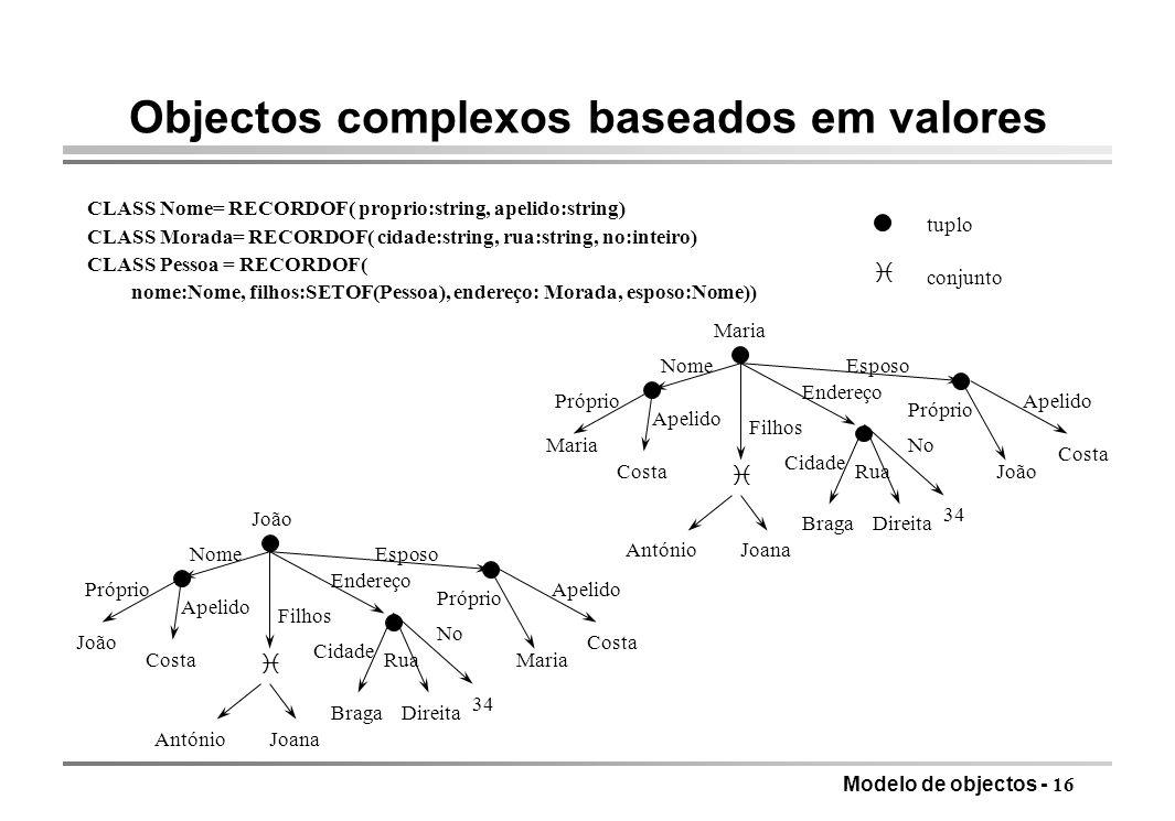 Modelo de objectos - 16 Objectos complexos baseados em valores CLASS Nome= RECORDOF( proprio:string, apelido:string) CLASS Morada= RECORDOF( cidade:st
