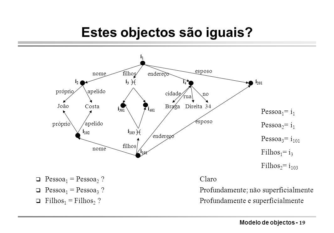Modelo de objectos - 19 Estes objectos são iguais? q Pessoa 1 = Pessoa 2 ?Claro q Pessoa 1 = Pessoa 3 ?Profundamente; não superficialmente q Filhos 1