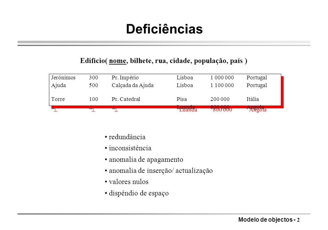 Modelo de objectos - 3 Normalização Cidade( nome, população, país ) Jerónimos300Pr.