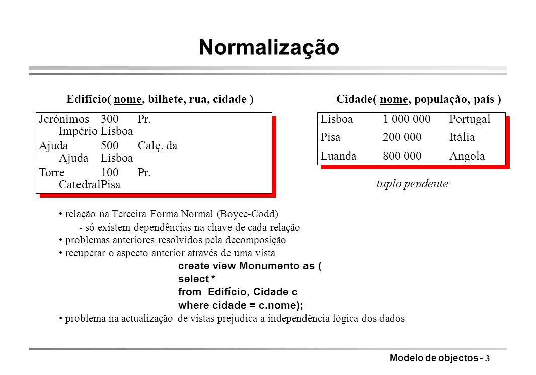 Modelo de objectos - 3 Normalização Cidade( nome, população, país ) Jerónimos300Pr. ImpérioLisboa Ajuda500Calç. da AjudaLisboa Torre100Pr. CatedralPis