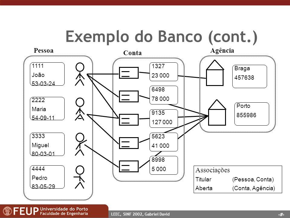 11 LEEC, SINF 2002, Gabriel David Exemplo do Banco (cont.) 1111 João 53-03-24 2222 Maria 54-09-11 3333 Miguel 80-03-01 4444 Pedro 83-05-29 1327 23 000