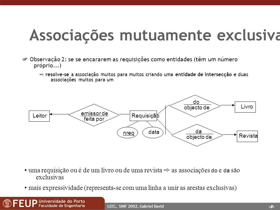 21 LEEC, SINF 2002, Gabriel David Associações mutuamente exclusivas Observação 2: se se encararem as requisições como entidades (têm um número próprio