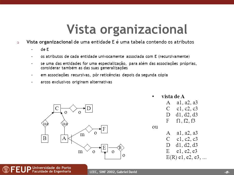 31 LEEC, SINF 2002, Gabriel David Vista organizacional q Vista organizacional de uma entidade E é uma tabela contendo os atributos -de E -os atributos