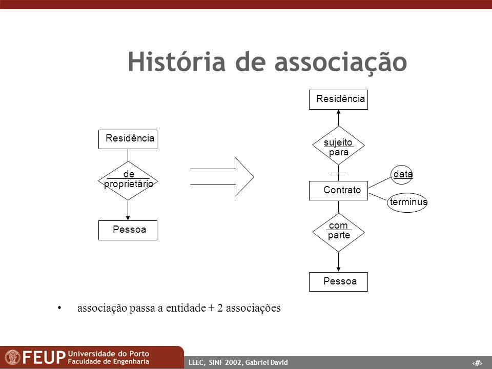 37 LEEC, SINF 2002, Gabriel David História de associação data Contrato terminus sujeito para associação passa a entidade + 2 associações Residência Pe