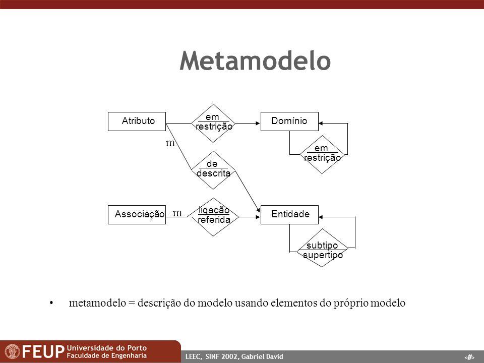 39 LEEC, SINF 2002, Gabriel David Metamodelo Atributo Entidade Domínio em restrição Associação de descrita ligação referida em restrição subtipo super