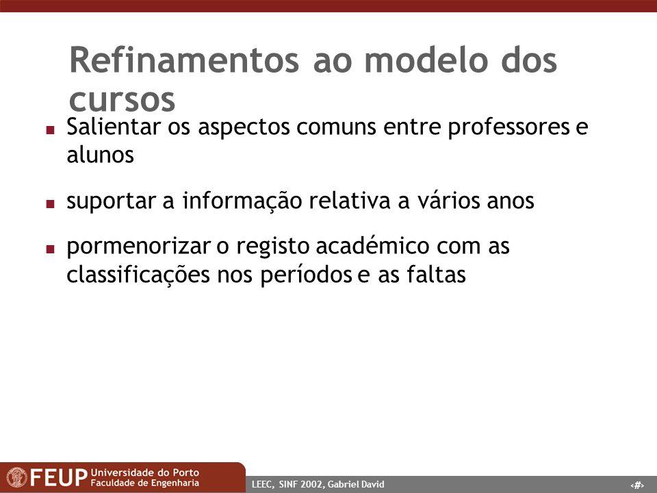41 LEEC, SINF 2002, Gabriel David Refinamentos ao modelo dos cursos n Salientar os aspectos comuns entre professores e alunos n suportar a informação