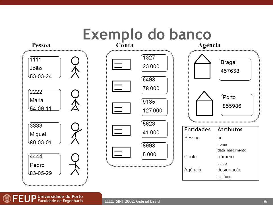 8 LEEC, SINF 2002, Gabriel David Exemplo do banco 1111 João 53-03-24 2222 Maria 54-09-11 3333 Miguel 80-03-01 4444 Pedro 83-05-29 1327 23 000 6498 78