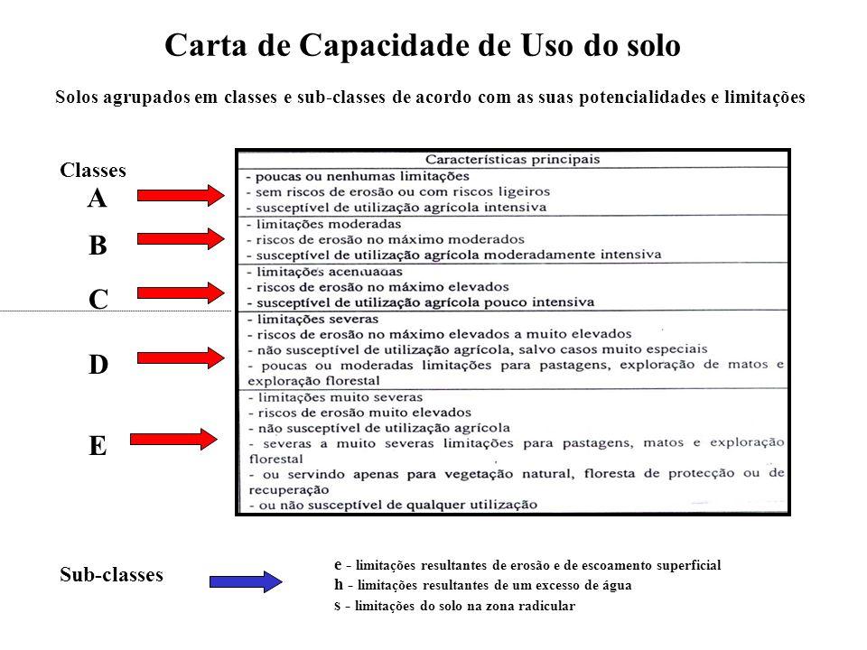 Carta de Capacidade de Uso do solo Solos agrupados em classes e sub-classes de acordo com as suas potencialidades e limitações A B C D E Classes e - l