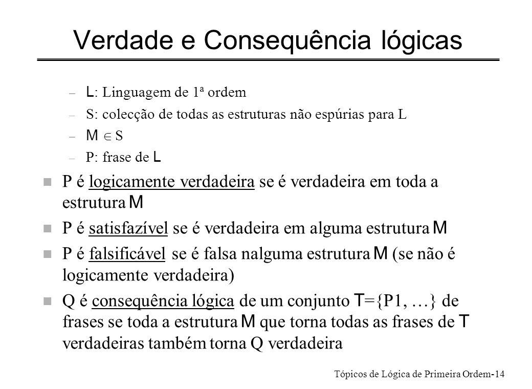 Tópicos de Lógica de Primeira Ordem-15 Skolemização n Símbolos de função: evitam frases com quantificadores encaixados x y Vizinho(x,y) Para um domínio de discurso (estrutura M ) – frase afirma que todo o b no domínio tem pelo menos um vizinho c – M |= Vizinho(x,y) [b,c] – Sendo verdadeira a frase original: pode fazer-se função f de escolha do vizinho – M |= Vizinho(x,y) [b,f(b)] – Na frase original: símbolo de função para a função f – M |= x Vizinho(x,f(x)) n f é função de Skolem para a frase quantificada