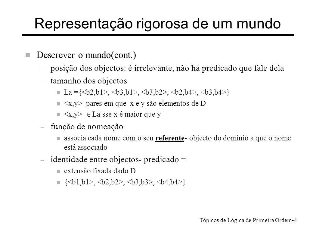 Tópicos de Lógica de Primeira Ordem-5 Estrutura de 1ª ordem n Agrupa – domínio do discurso – extensões dos predicados – referentes dos nomes Função única M (de modelo) – Domínio de M n predicados da linguagem n nomes da linguagem símbolo de quantificador – M ( ) é o conjunto não vazio D- domínio do discurso – M (p) para cada predicado n-ário da linguagem n conjunto de tuplos de elementos de D - extensão de p – M (c) para cada nome da linguagem n é elemento de D - referente de c Notação simplificada M (Cube) - Cube M M ( ) - D M