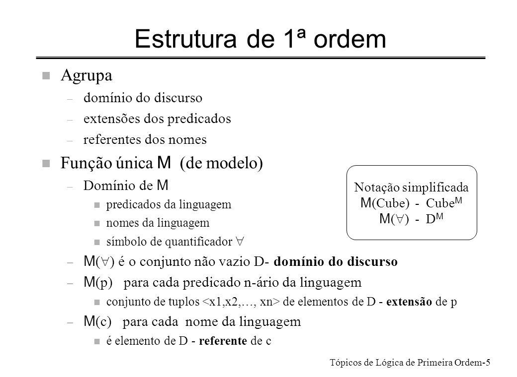 Tópicos de Lógica de Primeira Ordem-6 Estruturas espúrias n Frases atómicas podem ser não independentes – há atribuições de verdade que não representam possibilidades genuínas – há estruturas de 1ª ordem que não representam possibilidades genuínas n Consideram-se apenas as estruturas que respeitam as relações entre frases atómicas n Exemplo: – acrescentando predicado Tet à linguagem exemplo – Estruturas em que um objecto esteja simultaneamente em Tet M e em Cube M : são espúrias