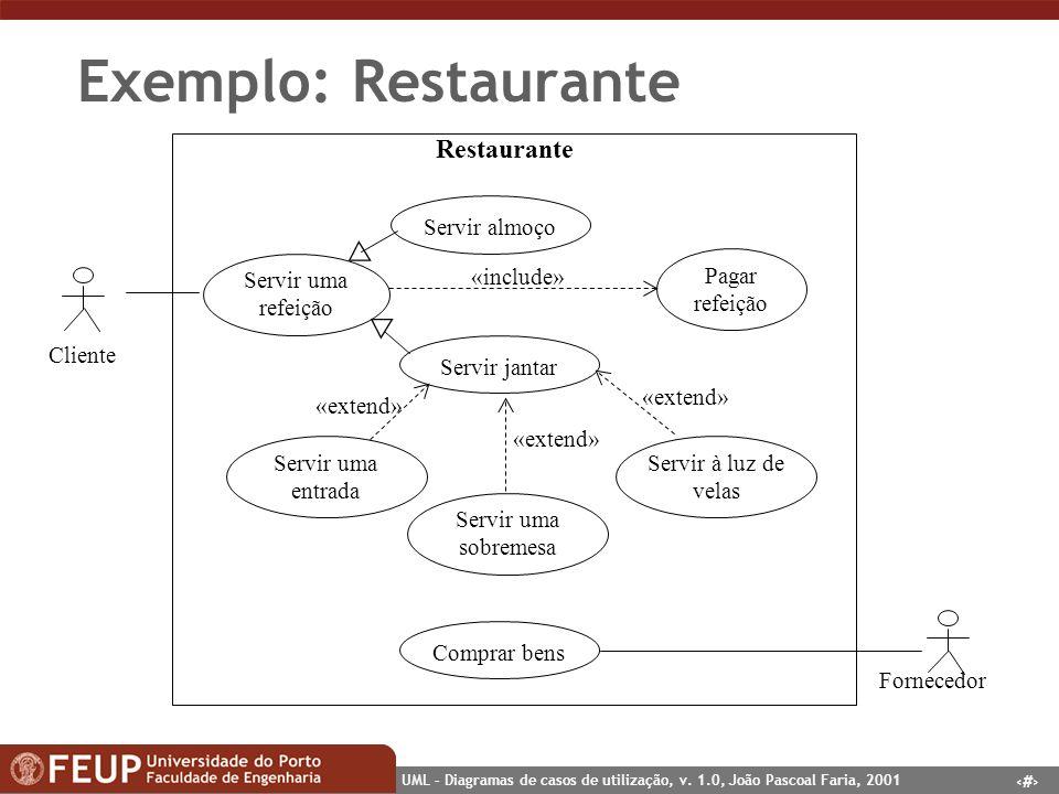 24 UML – Diagramas de casos de utilização, v. 1.0, João Pascoal Faria, 2001 Exemplo: Restaurante «extend» Servir almoço Pagar refeição «include» Clien