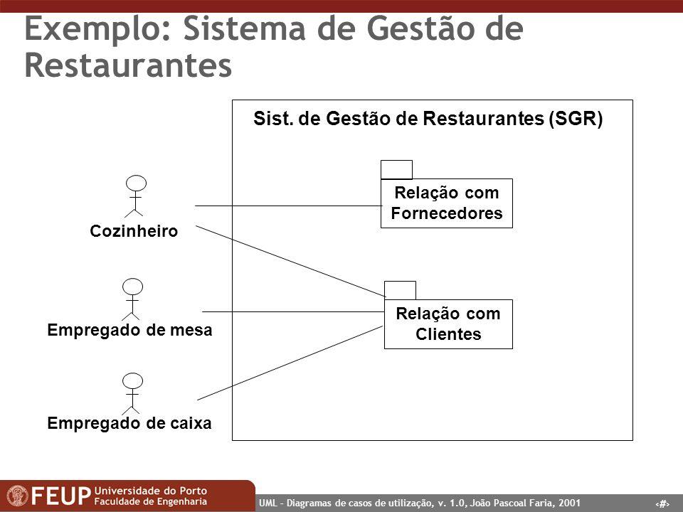 25 UML – Diagramas de casos de utilização, v. 1.0, João Pascoal Faria, 2001 Exemplo: Sistema de Gestão de Restaurantes Sist. de Gestão de Restaurantes