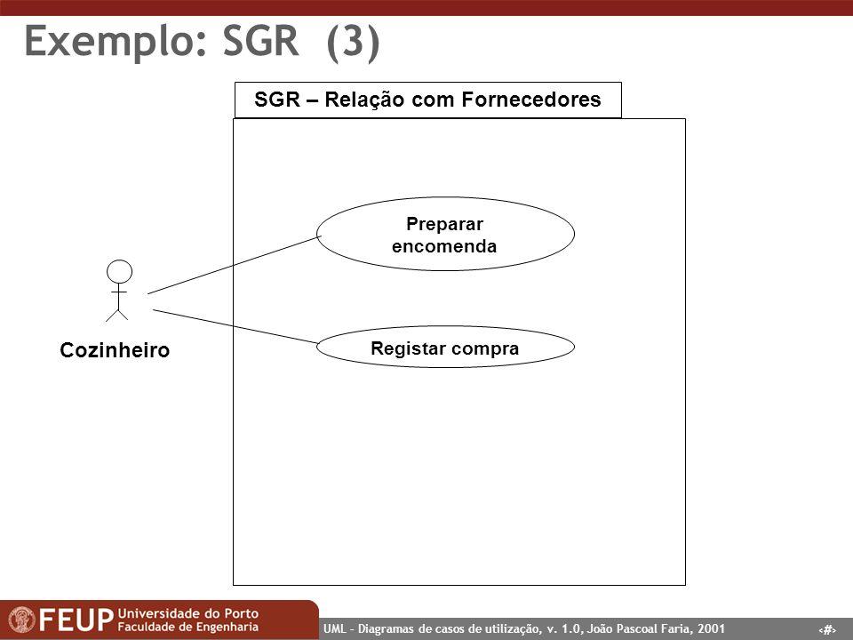 27 UML – Diagramas de casos de utilização, v. 1.0, João Pascoal Faria, 2001 Exemplo: SGR (3) SGR – Relação com Fornecedores Cozinheiro Registar compra