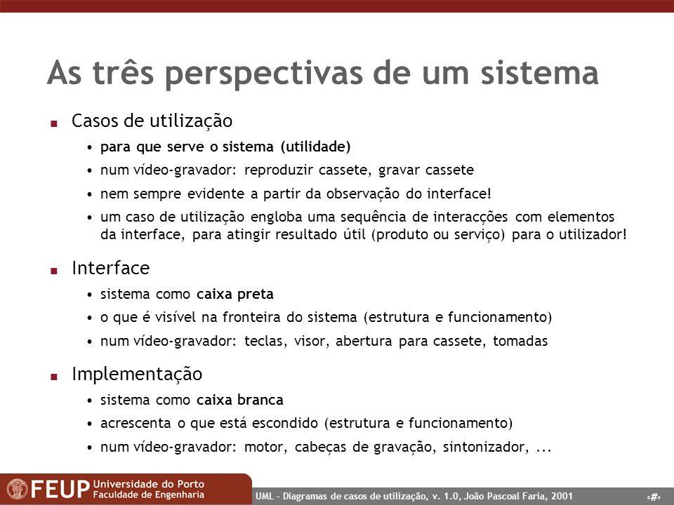 3 UML – Diagramas de casos de utilização, v. 1.0, João Pascoal Faria, 2001 As três perspectivas de um sistema n Casos de utilização para que serve o s