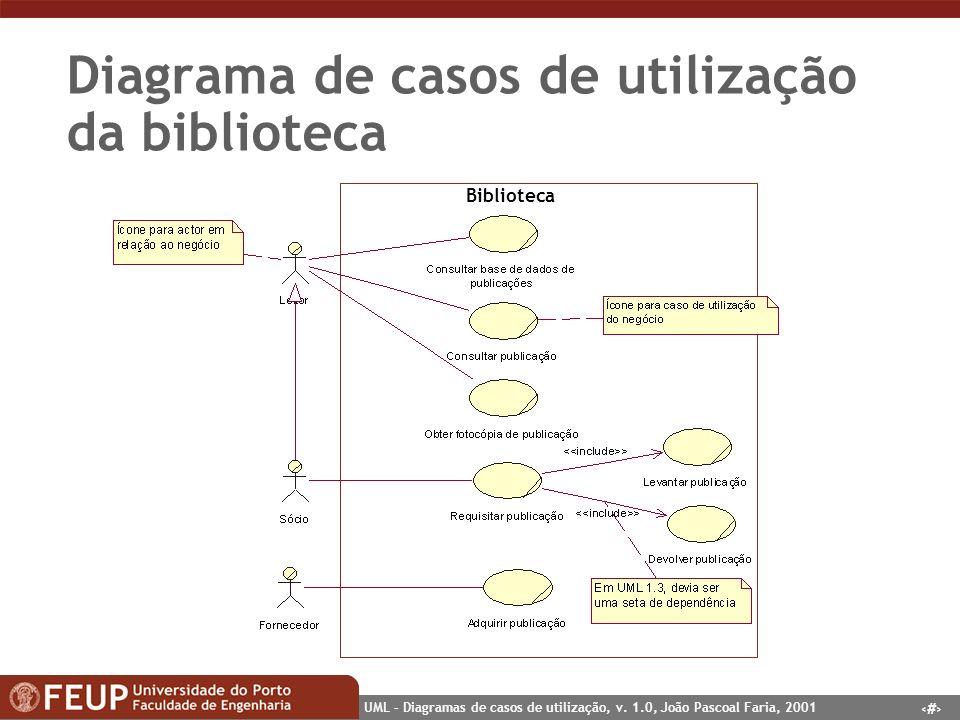 31 UML – Diagramas de casos de utilização, v. 1.0, João Pascoal Faria, 2001 Diagrama de casos de utilização da biblioteca Biblioteca