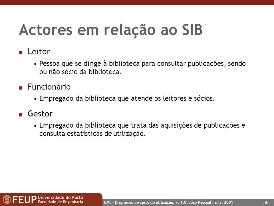 35 UML – Diagramas de casos de utilização, v. 1.0, João Pascoal Faria, 2001 Actores em relação ao SIB n Leitor Pessoa que se dirige à biblioteca para