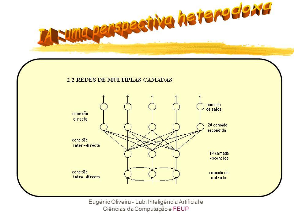 Eugénio Oliveira - Lab. Inteligência Artificial e Ciências da Computação e FEUP e i = j=1 n w ji *s j sisi = 1 1+exp(-e i ) ou s i = 1 2 *arctg(e i )