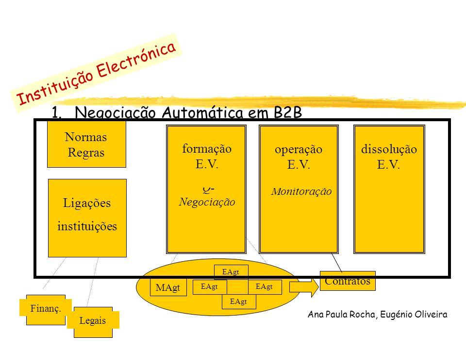 Eugénio Oliveira - Lab. Inteligência Artificial e Ciências da Computação e FEUP Lançamento de Agentes no ME (B2C)