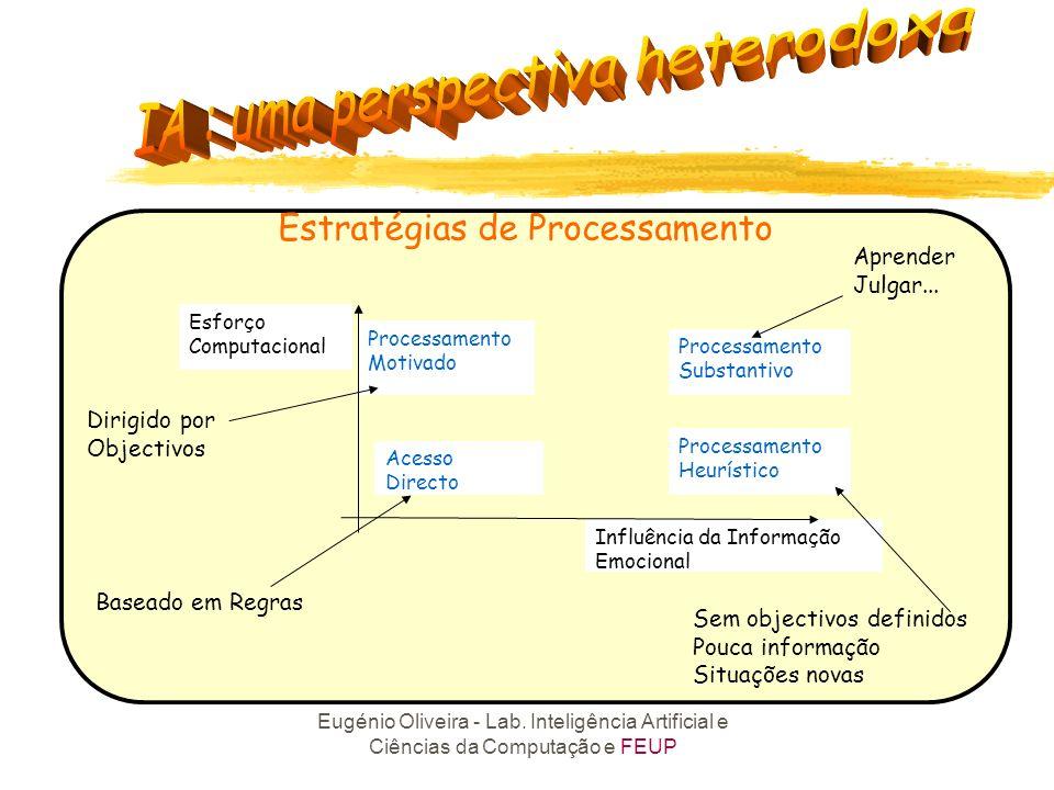 Eugénio Oliveira - Lab. Inteligência Artificial e Ciências da Computação e FEUP em i EEF(g(t) i, [G(t)], [E(t)], [I(t)])EA i (t, i, P input,T d ) t em