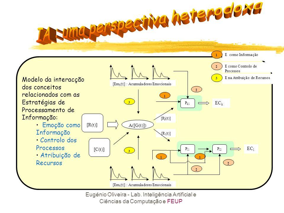 Eugénio Oliveira - Lab. Inteligência Artificial e Ciências da Computação e FEUP Esforço Computacional Influência da Informação Emocional Processamento