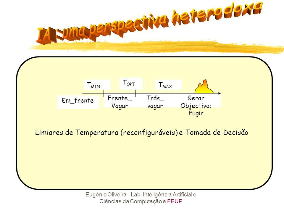 PyroSim: Estado do Agente inclui parâmetros: Energia física Localização, direcção do movimento; inclinação Velocidade e Aceleração Temperatura da pele