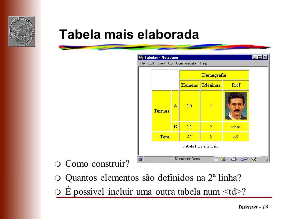 Internet - 10 Tabela mais elaborada m Como construir? m Quantos elementos são definidos na 2ª linha? m É possível incluir uma outra tabela num ?