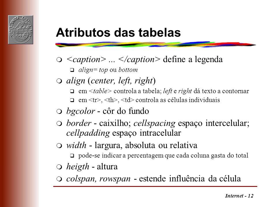 Internet - 12 Atributos das tabelas m... define a legenda q align= top ou bottom m align (center, left, right) q em controla a tabela; left e right dá