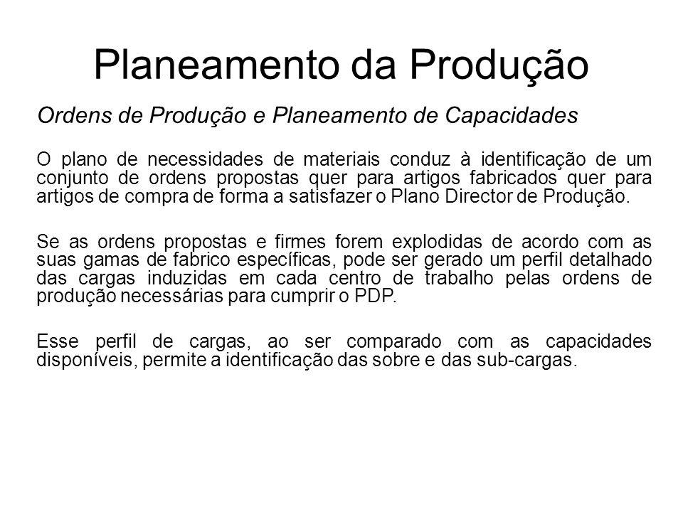 Planeamento da Produção Ordens de Produção e Planeamento de Capacidades O plano de necessidades de materiais conduz à identificação de um conjunto de