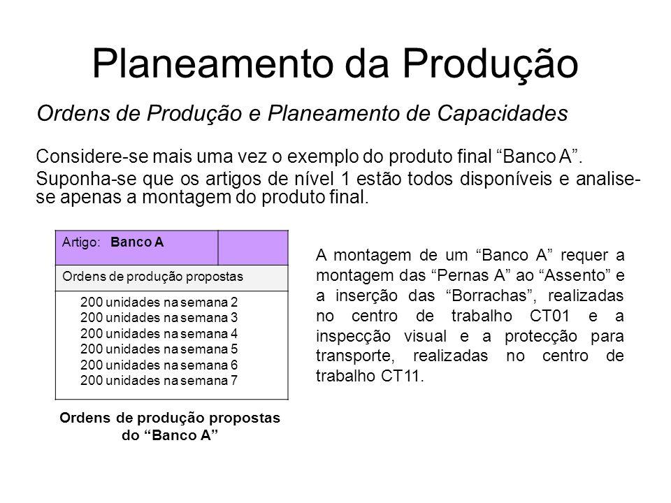 Planeamento da Produção Ordens de Produção e Planeamento de Capacidades Considere-se mais uma vez o exemplo do produto final Banco A. Suponha-se que o