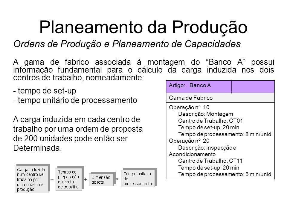 Planeamento da Produção Ordens de Produção e Planeamento de Capacidades A gama de fabrico associada à montagem do Banco A possui informação fundamenta