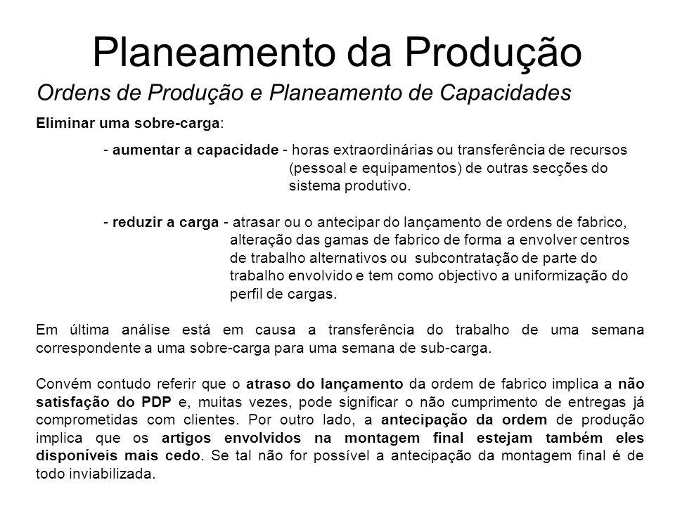 Planeamento da Produção Ordens de Produção e Planeamento de Capacidades Eliminar uma sobre-carga: - aumentar a capacidade - horas extraordinárias ou t