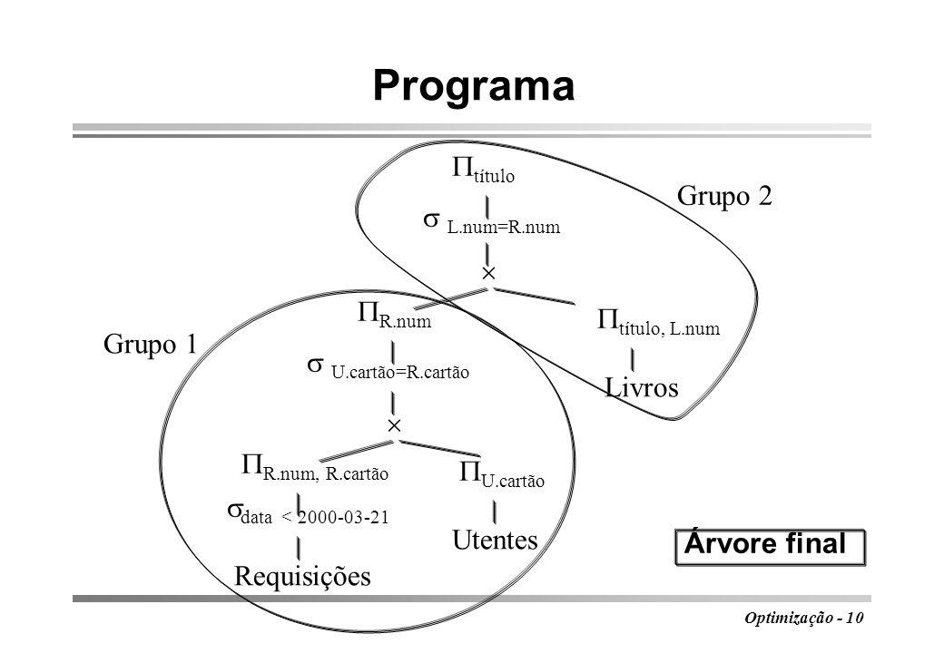Optimização - 10 Programa data < 2000-03-21 Livros título U.cartão=R.cartão Requisições Utentes L.num=R.num Árvore final título, L.num R.num R.num, R.