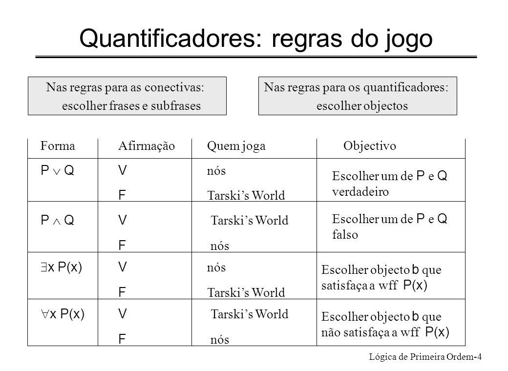 Lógica de Primeira Ordem-4 Quantificadores: regras do jogo FormaAfirmaçãoQuem jogaObjectivo P QV nós F Tarskis World P QV Tarskis World F nós x P(x)V