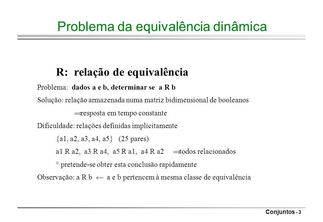 Conjuntos - 4 Algoritmo abstracto o Entrada: colecção de n conjuntos, cada um com seu elemento - disjuntos - só propriedade reflexiva o Duas operações ° Busca - devolve o nome do conjunto que contém um dado elemento ° União - dados dois conjuntos substitui-os pela respectiva união (preserva a disjunção da colecção) o Método: acrescentar o par a R b à relação ° usa Busca em a e em b para verificar se pertencem já à mesma classe - se sim, o par é redundante - se não, aplica União às respectivas classes ° algoritmo dinâmico (os conjuntos são alterados por União) e em-linha (cada Busca tem que ser respondido antes de o algoritmo continuar) ° valores dos elementos irrelevantes basta numerá-los com uma função de dispersão ° nomes concretos dos conjuntos irrelevantes basta que a igualdade funcione