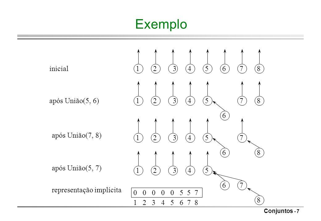 Conjuntos - 8 Implementação Void Unir( int Root1, int Root2 ) { S_Array [ Root2 ] = Root1; } Disj_Sets(int Num_Elements) { S_Size = Num_Elements; S_Array = new int [S_Size + 1]; for( int i=0; i <= S_Size; i++) S_Array[i] = 0; } construtorUnião (fraco) int Busca( int X ) { if ( S_Array [ X ] <= 0 ) return X; else return Busca( S_Array[ X ] ); } Busca simples