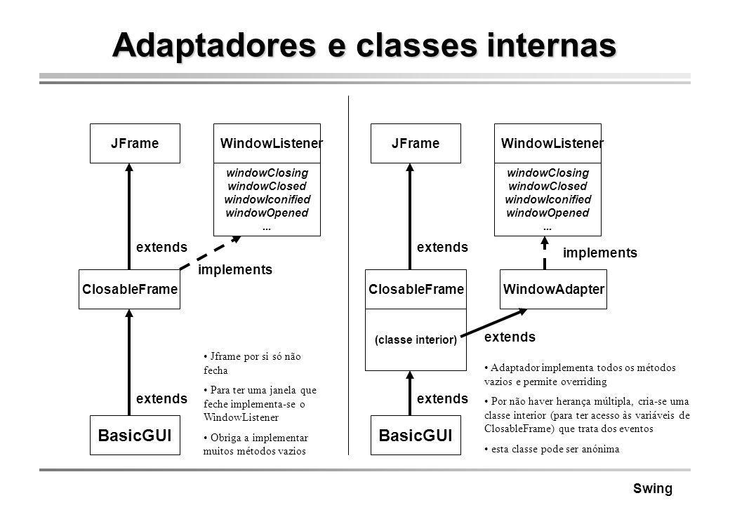 Swing Adaptadores e classes internas JFrame ClosableFrame BasicGUI extends WindowListener windowClosing windowClosed windowIconified windowOpened... i