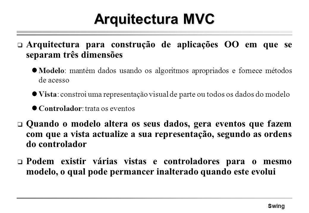 Swing Arquitectura MVC Arquitectura para construção de aplicações OO em que se separam três dimensões Modelo: mantém dados usando os algoritmos apropr
