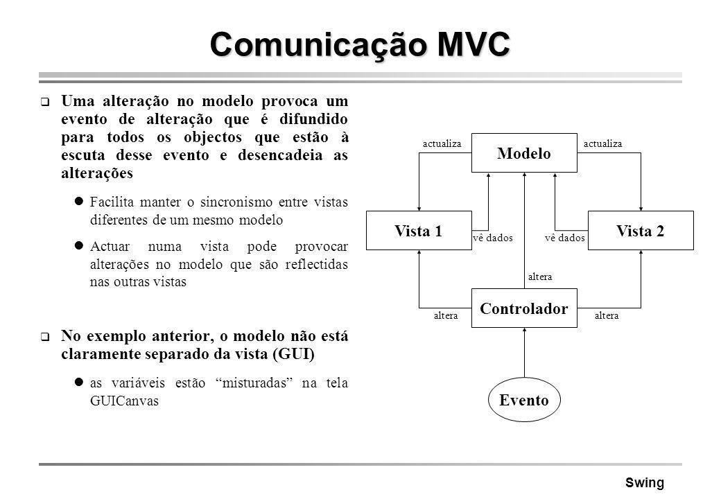 Swing Comunicação MVC Uma alteração no modelo provoca um evento de alteração que é difundido para todos os objectos que estão à escuta desse evento e
