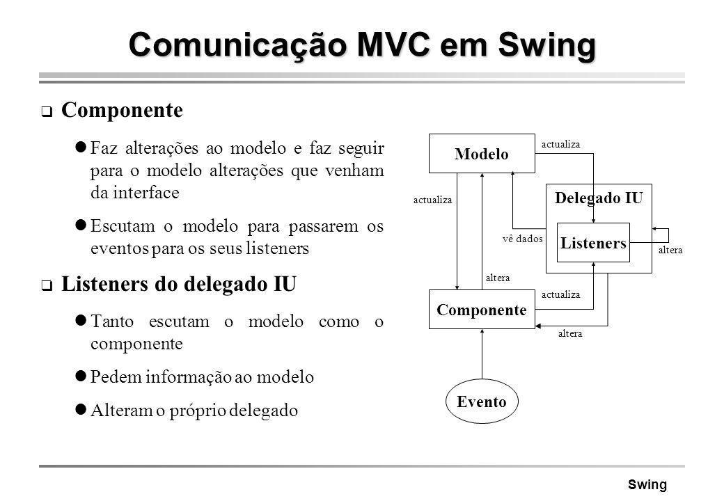 Swing Comunicação MVC em Swing Componente Faz alterações ao modelo e faz seguir para o modelo alterações que venham da interface Escutam o modelo para