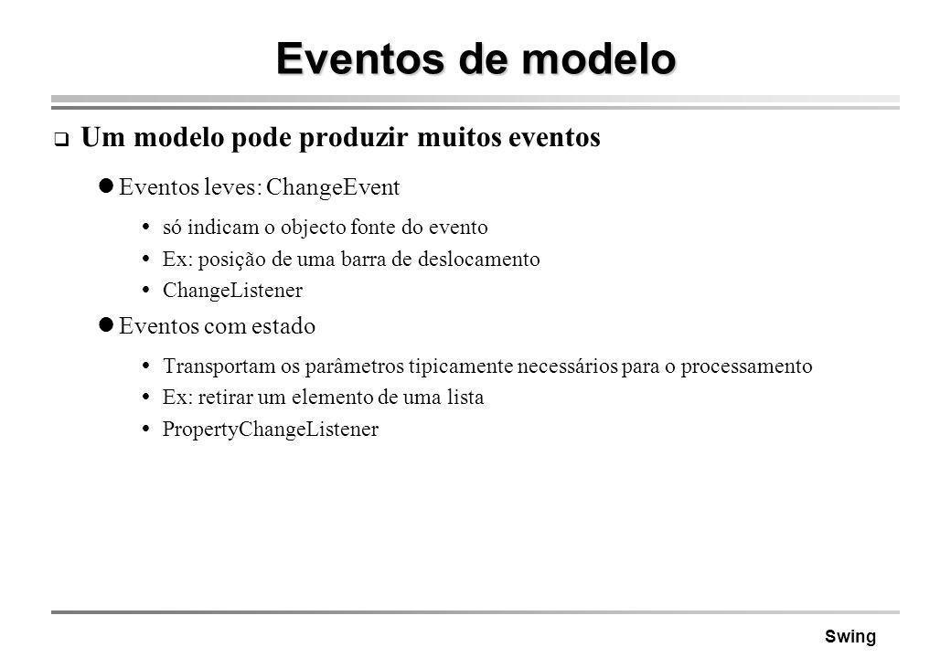 Swing Eventos de modelo Um modelo pode produzir muitos eventos Eventos leves: ChangeEvent só indicam o objecto fonte do evento Ex: posição de uma barr