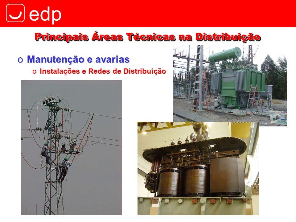 edp Principais Áreas Técnicas na Distribuição oManutenção e avarias oInstalações e Redes de Distribuição