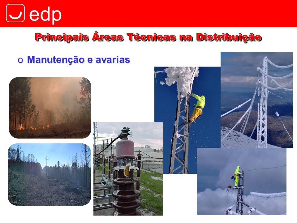 edp Principais Áreas Técnicas na Distribuição oManutenção e avarias