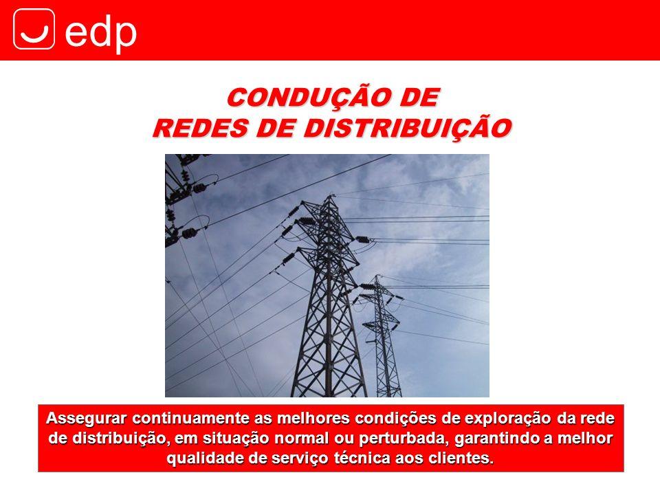edp CONDUÇÃO DE REDES DE DISTRIBUIÇÃO Assegurar continuamente as melhores condições de exploração da rede de distribuição, em situação normal ou pertu