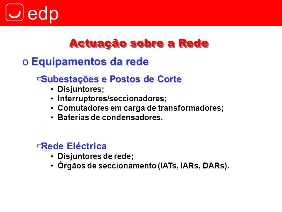 edp oEquipamentos oEquipamentos da rede Actuação sobre a Rede Subestações e Postos de Corte Subestações e Postos de Corte Disjuntores; Interruptores/s