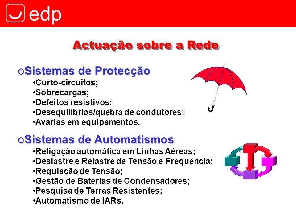 edp Actuação sobre a Rede oSistemas de Automatismos Religação automática em Linhas Aéreas; Deslastre e Relastre de Tensão e Frequência; Regulação de T