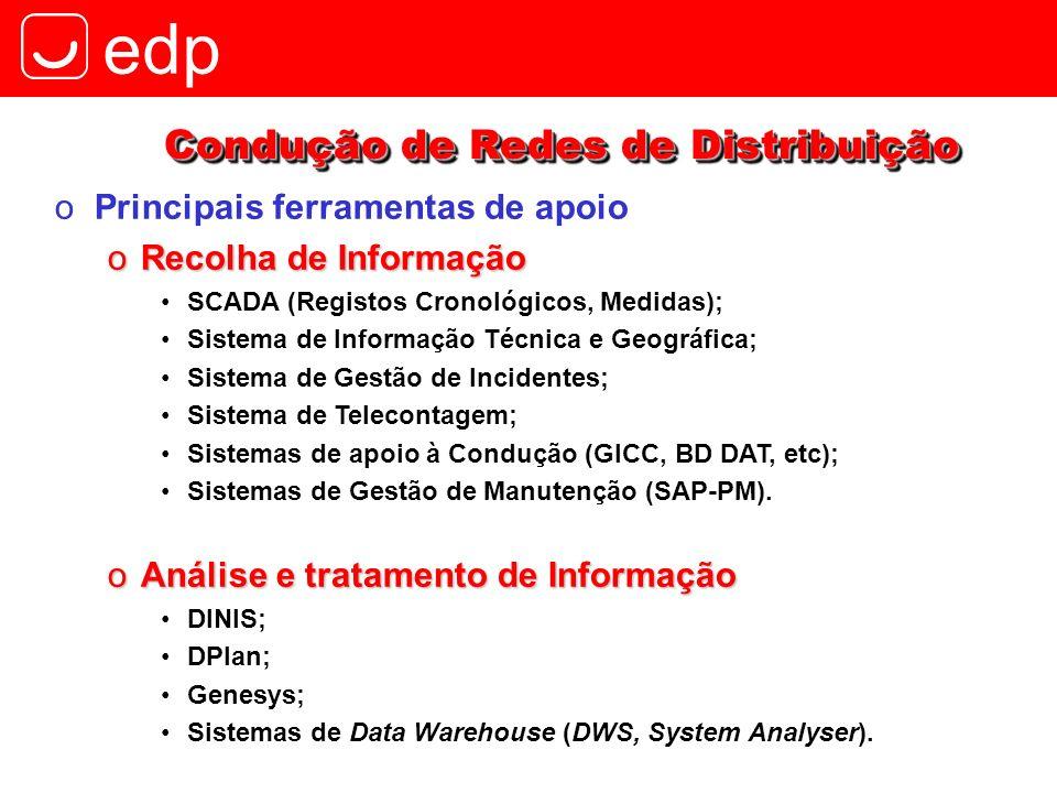 edp oPrincipais ferramentas de apoio oRecolha de Informação SCADA (Registos Cronológicos, Medidas); Sistema de Informação Técnica e Geográfica; Sistem