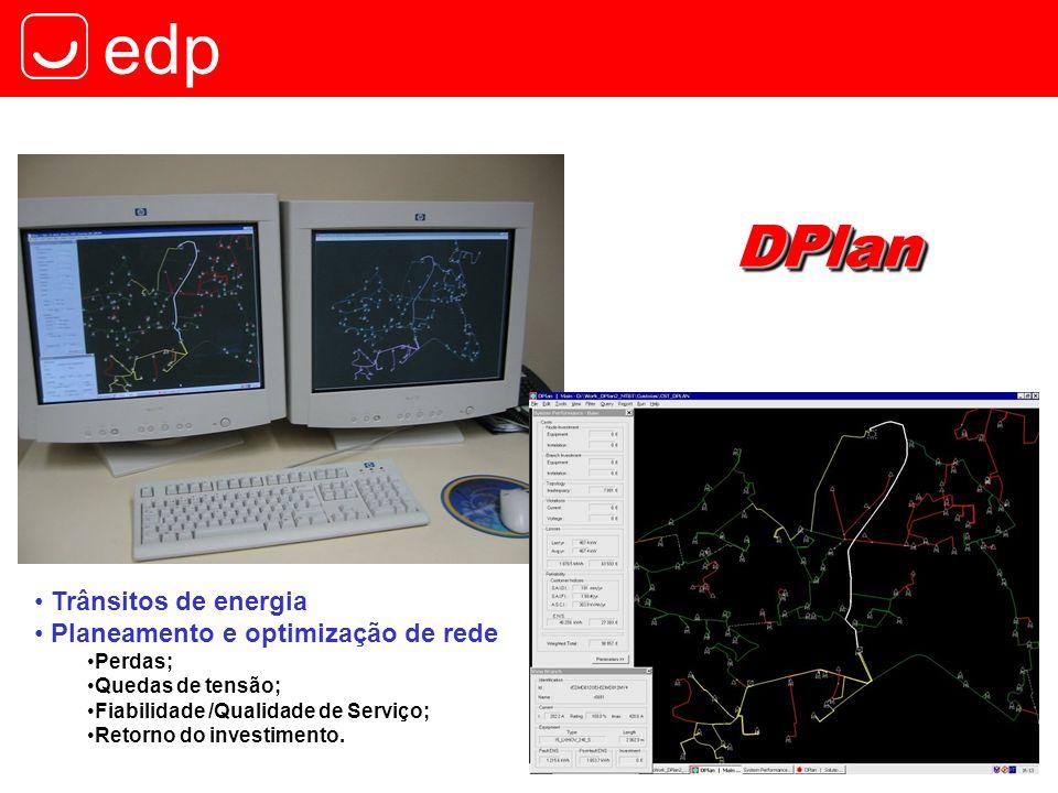 edp DPlanDPlan Trânsitos de energia Planeamento e optimização de rede Perdas; Quedas de tensão; Fiabilidade /Qualidade de Serviço; Retorno do investim