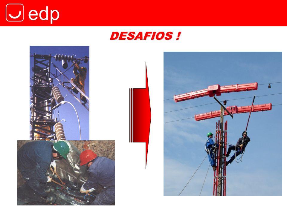 edp DESAFIOS !