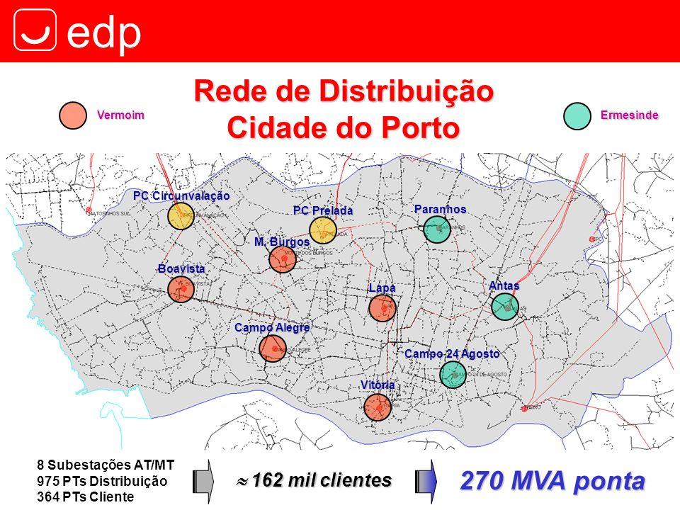 edp Rede de Distribuição Cidade do Porto PC Circunvalação PC Prelada Antas Paranhos Campo 24 Agosto Boavista M. Burgos Vitória Lapa Campo Alegre Vermo